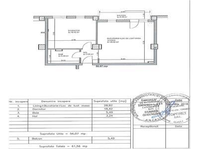 Vanzare apartament 2 camere bloc nou in Marasti- zona Iulius Mall