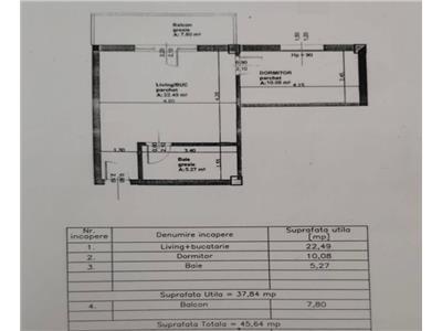 Vanzare apartament 2 camere bloc nou modern zona Zorilor  OMV Turzii
